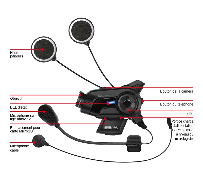 Le Sena 10C en détail. Il combine action cam et intercom bluetooth